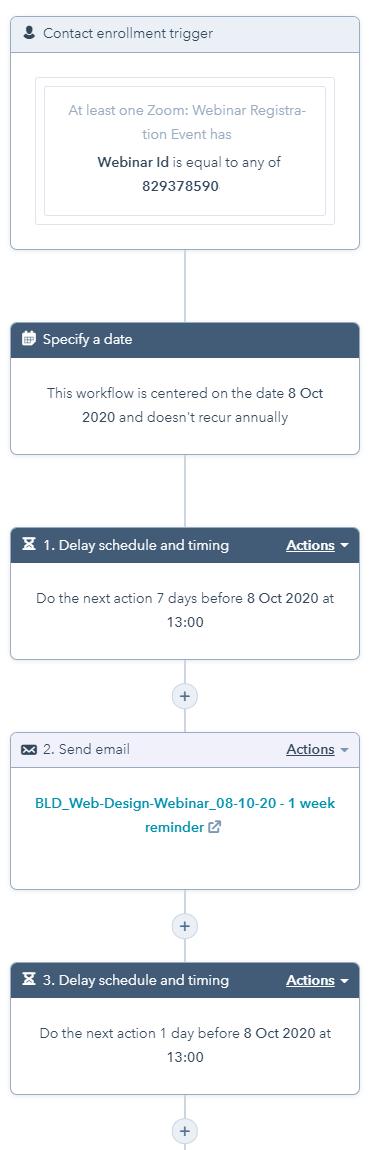 Webinar_ Website Design - Reminders-1