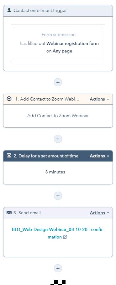 Webinar_ Website design - Registration_Confirmation