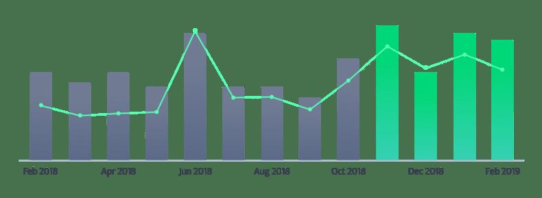BLD_blog-IFIS-graph1