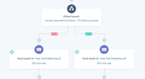 Capture-Branch-Workflow