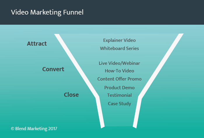 video-funnel.png