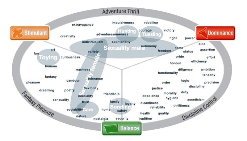 limbic map